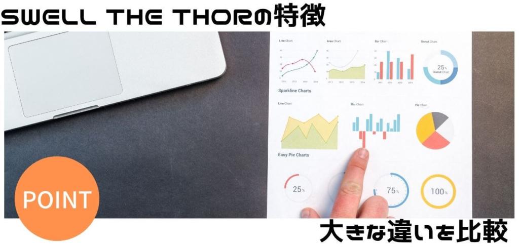 SWELL(スウェル) THE THOR(ザ・トール)の特徴を比較