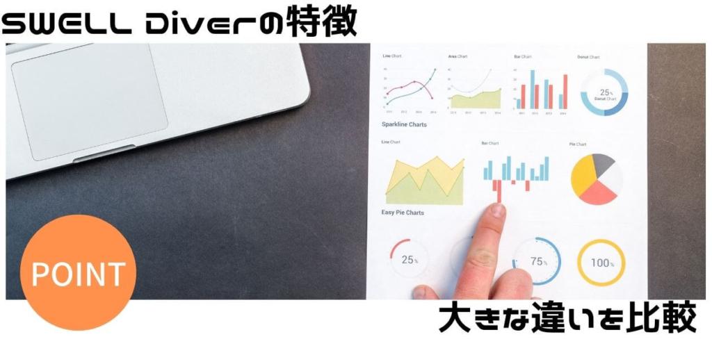 SWELL Diver特徴・大きな違いを比較